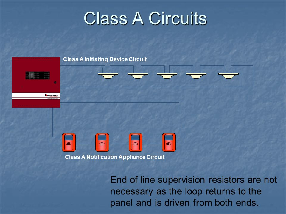 Class A Circuits Class A Initiating Device Circuit. Class A Notification Appliance Circuit.