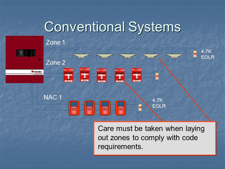 Conventional Systems Zone 1. 4.7K EOLR. Zone 2. FIRE. SILENT KNIGHT. NAC 1. 4.7K EOLR.