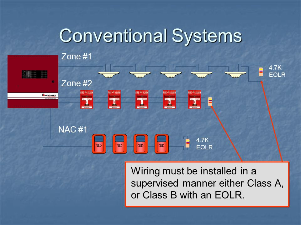 Conventional Systems Zone #1. 4.7K EOLR. Zone #2. NAC #1. 4.7K EOLR.