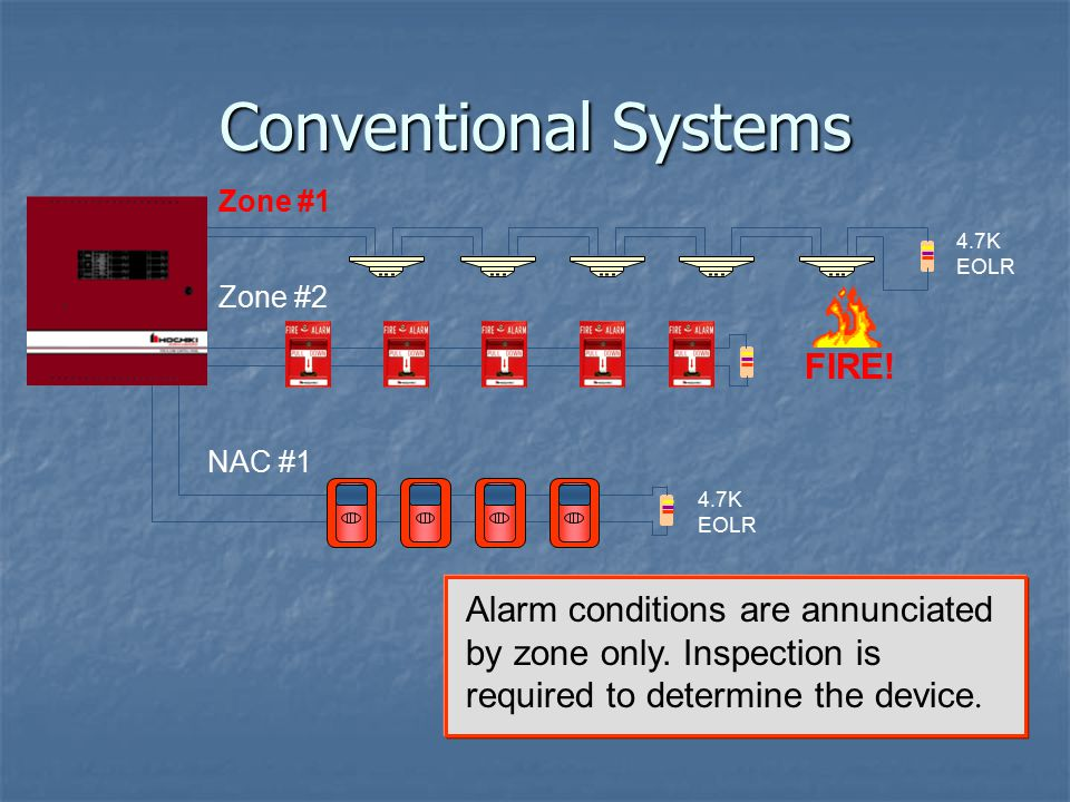 Conventional Systems FIRE!