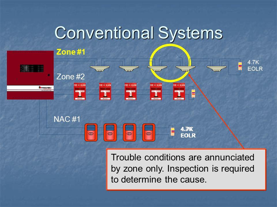 Conventional Systems Zone #1. 4.7K EOLR. Zone #2. NAC #1. 4.7K EOLR. 4.7K EOLR.