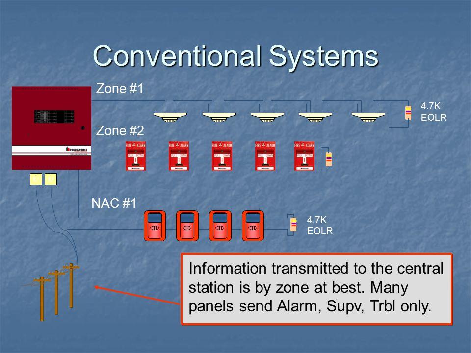 Conventional Systems Zone #1. 4.7K EOLR. Zone #2. RJ. RJ. NAC #1. 4.7K EOLR.