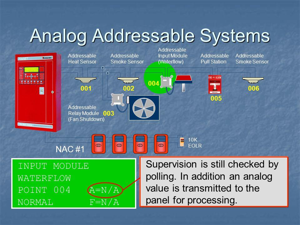 Analog Addressable Systems