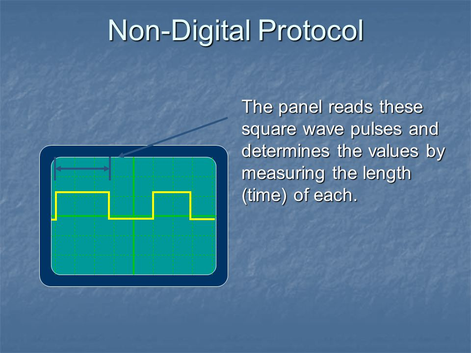 Non-Digital Protocol The panel reads these square wave pulses and determines the values by measuring the length (time) of each.