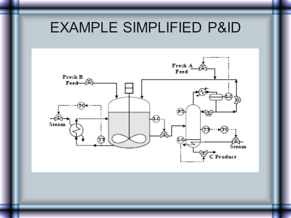 che 185  u2013 process control and dynamics