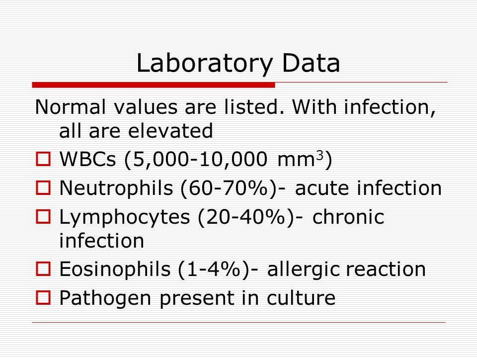 Laboratory Data Normal values are listed. With infection, all are elevated. WBCs (5,000-10,000 mm3)