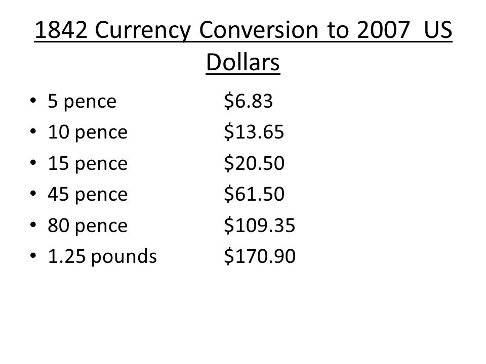 Convert 50 GBP to USD; 50 British Pound Sterling to US Dollar
