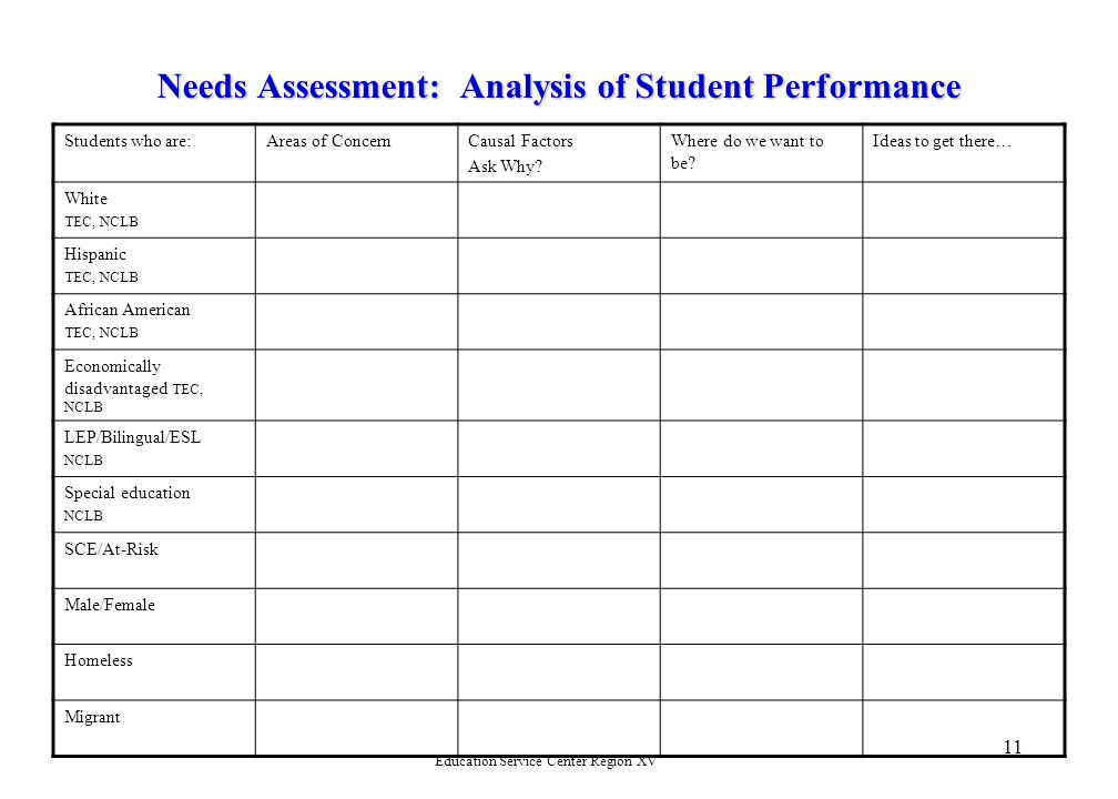 analyzing lep students' academic performance Thus, 8th grade serves as a crucial year of assessing lep student's   additionally, in analysis not shown we found that lep achievement in.