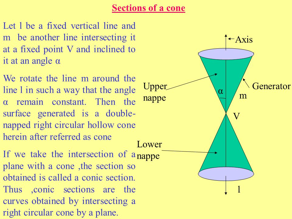 Conic Sections Parabola Formula Conics Circles Parabolas