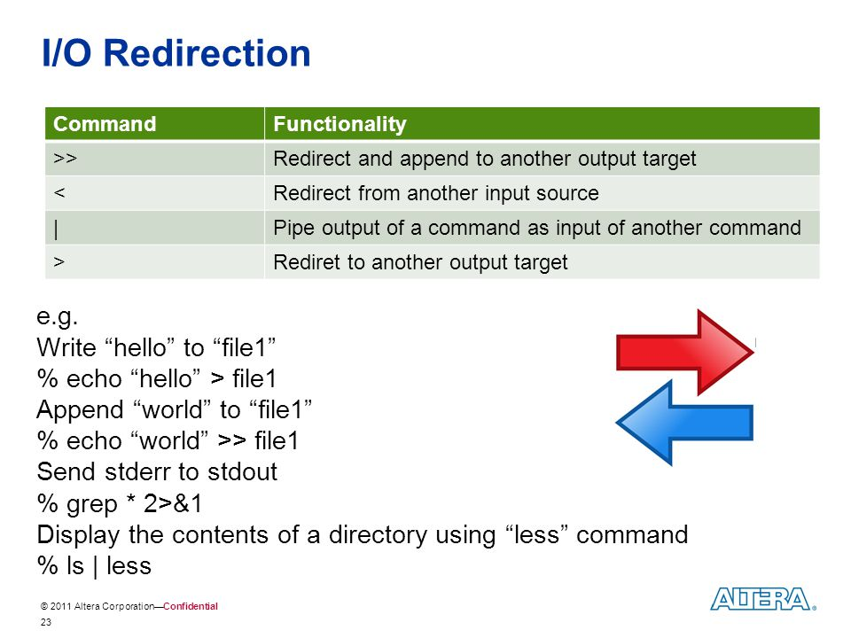 Rewriting Redirects