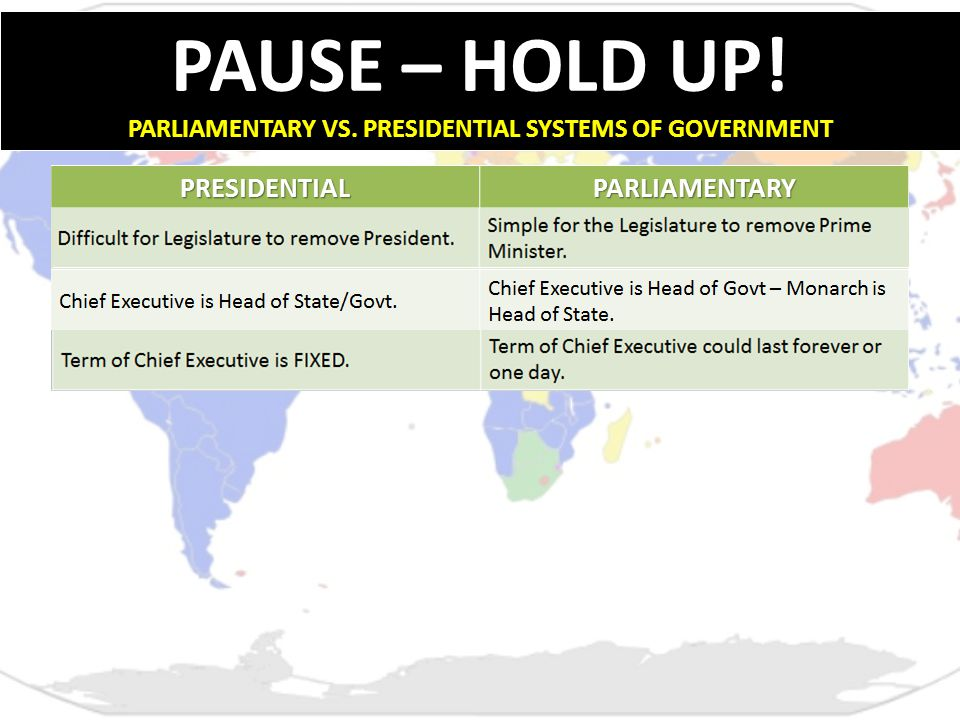 Difference between a Parliamentary and a Presidential Form of Government