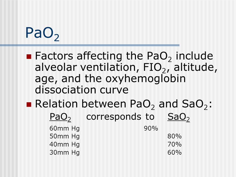 relationship between pa02 and sao2 sin