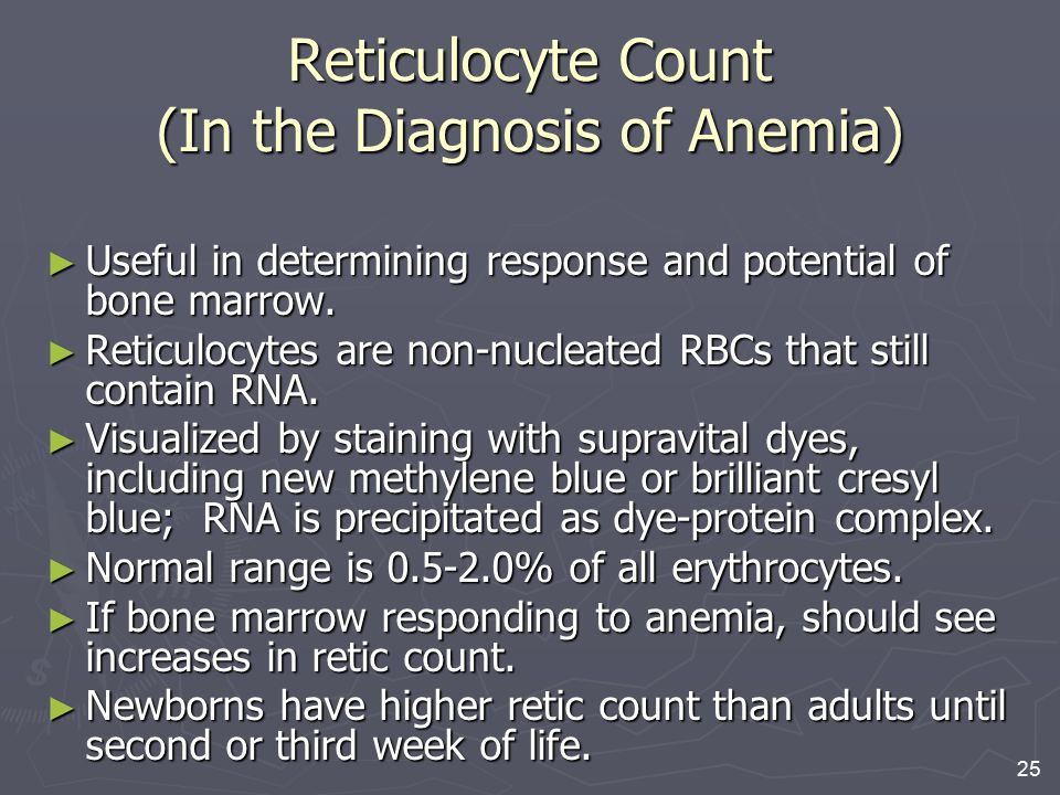 Reticulocyte Count (In the Diagnosis of Anemia)