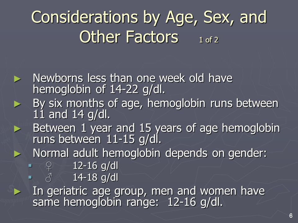 Considerations by Age, Sex, and Other Factors 1 of 2