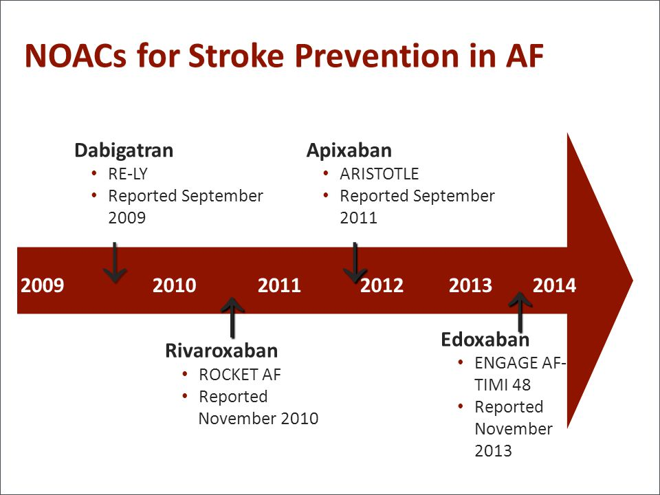 NOACs for Stroke Prevention in AF
