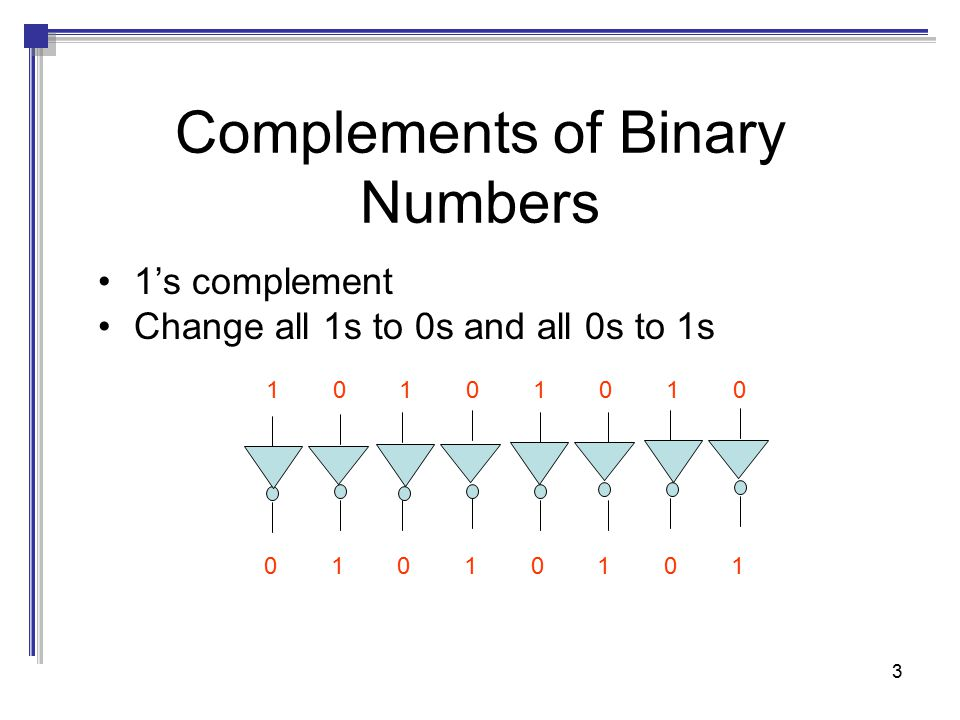 239s complement binary number converter