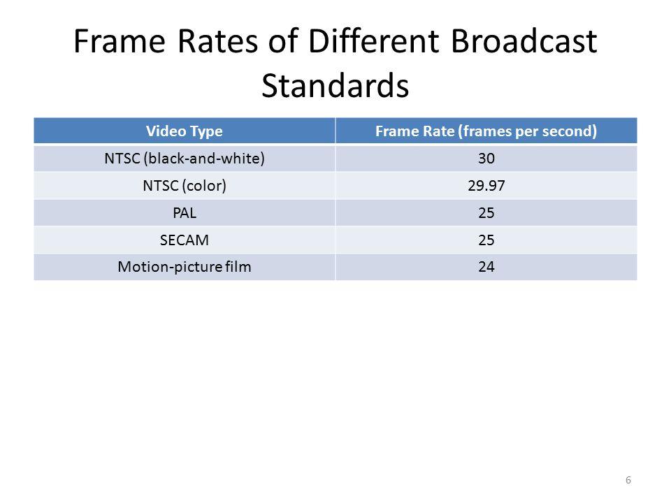 Chapter 6 Fundamentals of Digital Video - ppt download