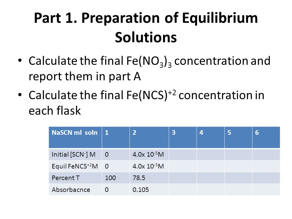 Part 1. Preparation of Equilibrium Solutions
