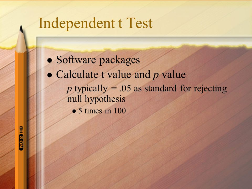 Independent t Test Software packages Calculate t value and p value
