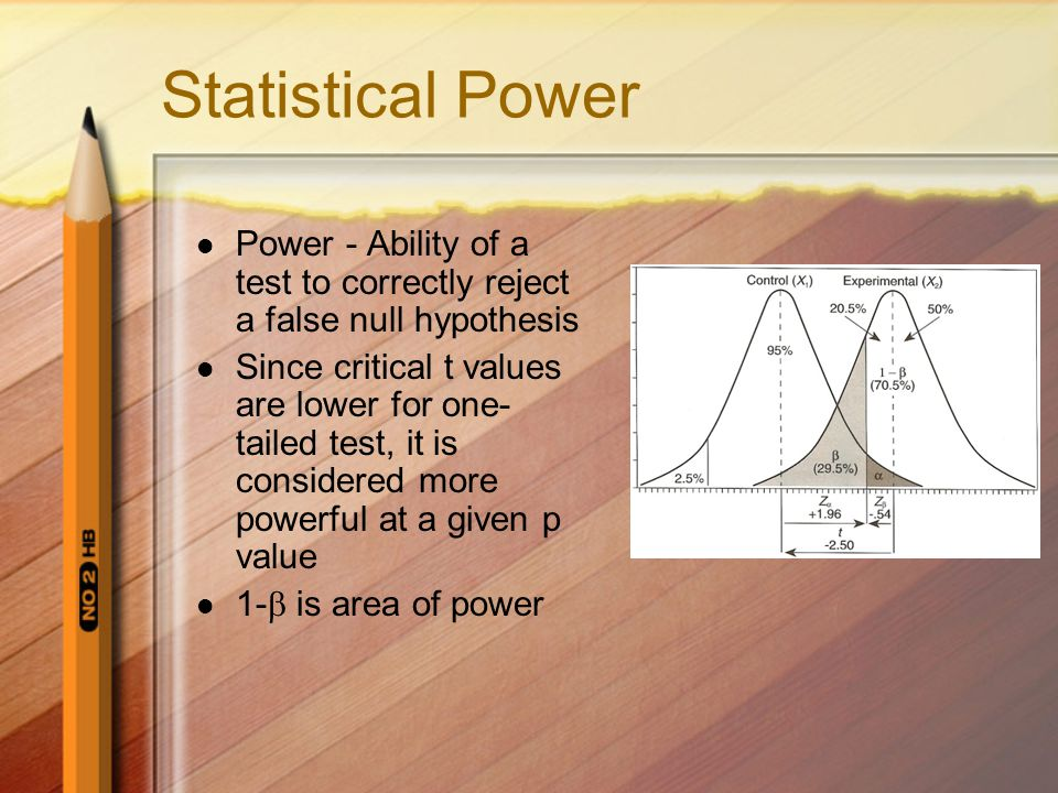 Statistical Power Power - Ability of a test to correctly reject a false null hypothesis.