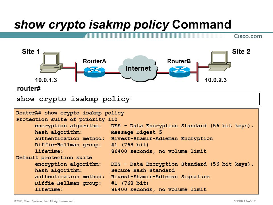 show crypto isakmp policy Command