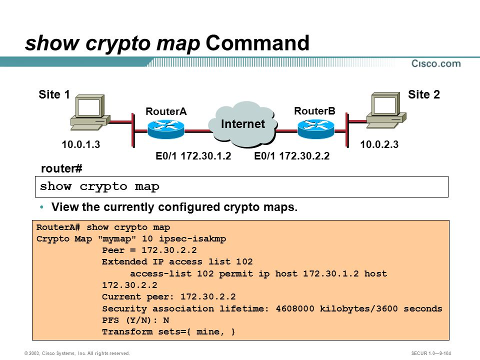 show crypto map Command