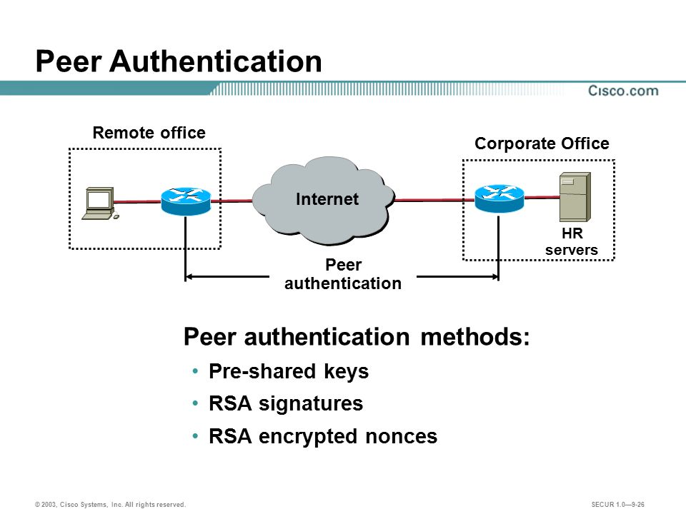 Peer Authentication Peer authentication methods: Pre-shared keys