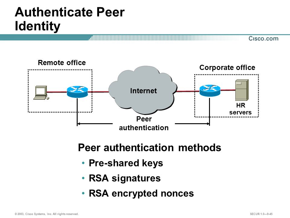 Authenticate Peer Identity