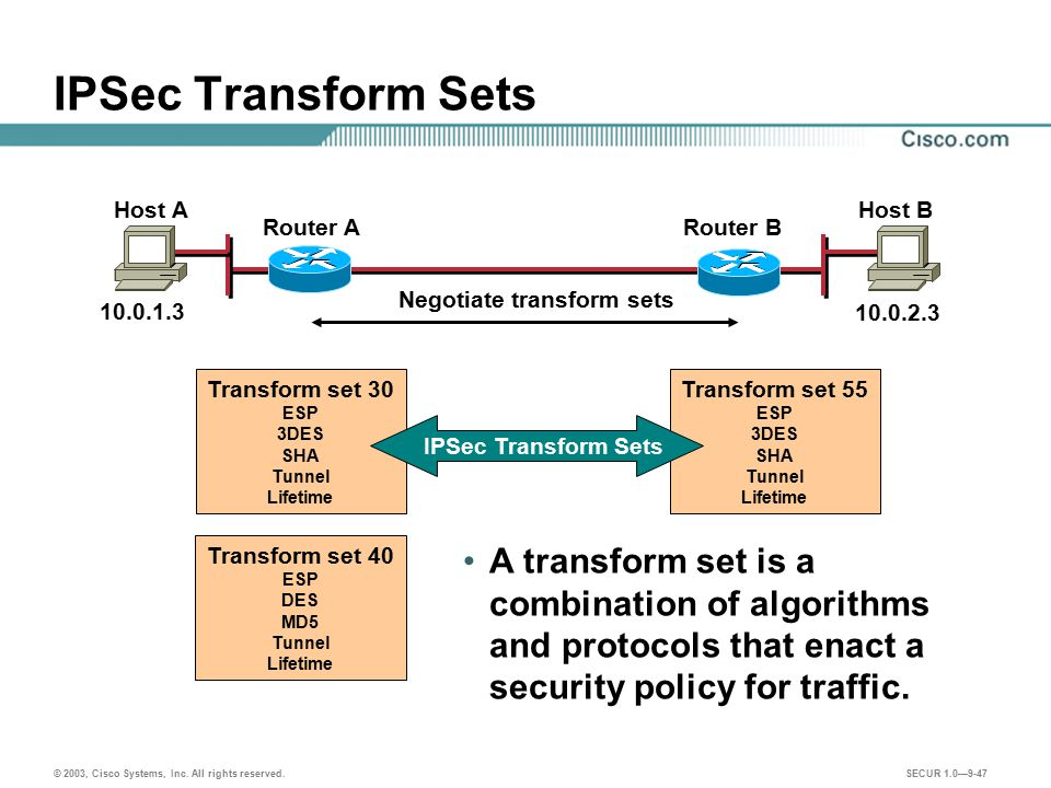 IPSec Transform Sets Host A. Host B. Router A. Router B. Negotiate transform sets