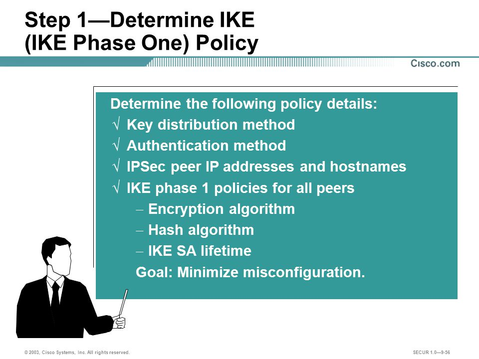 Step 1—Determine IKE (IKE Phase One) Policy