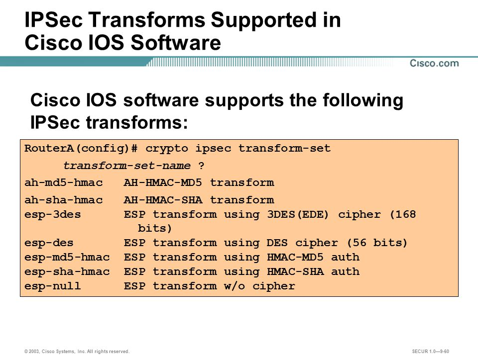 IPSec Transforms Supported in Cisco IOS Software