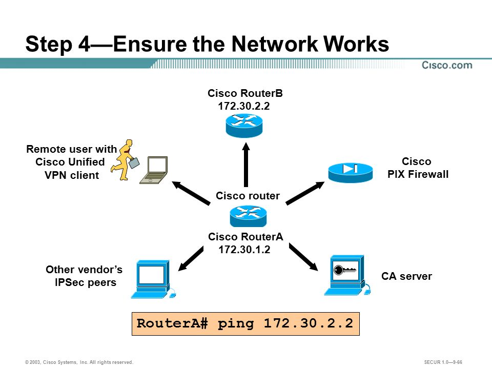 Step 4—Ensure the Network Works