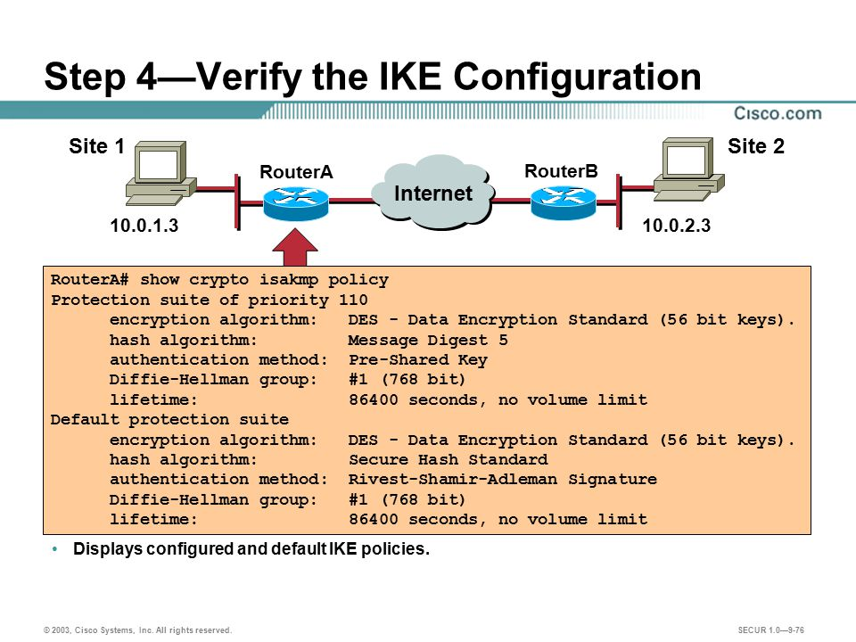 Step 4—Verify the IKE Configuration