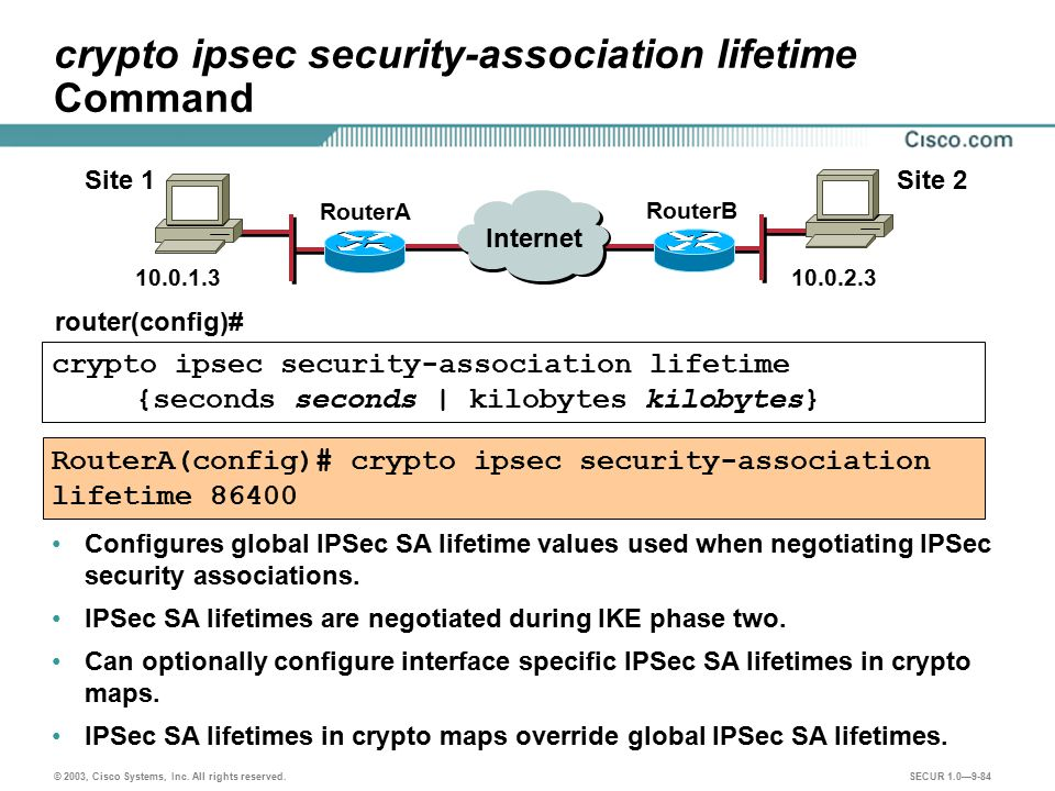 crypto ipsec security-association lifetime Command