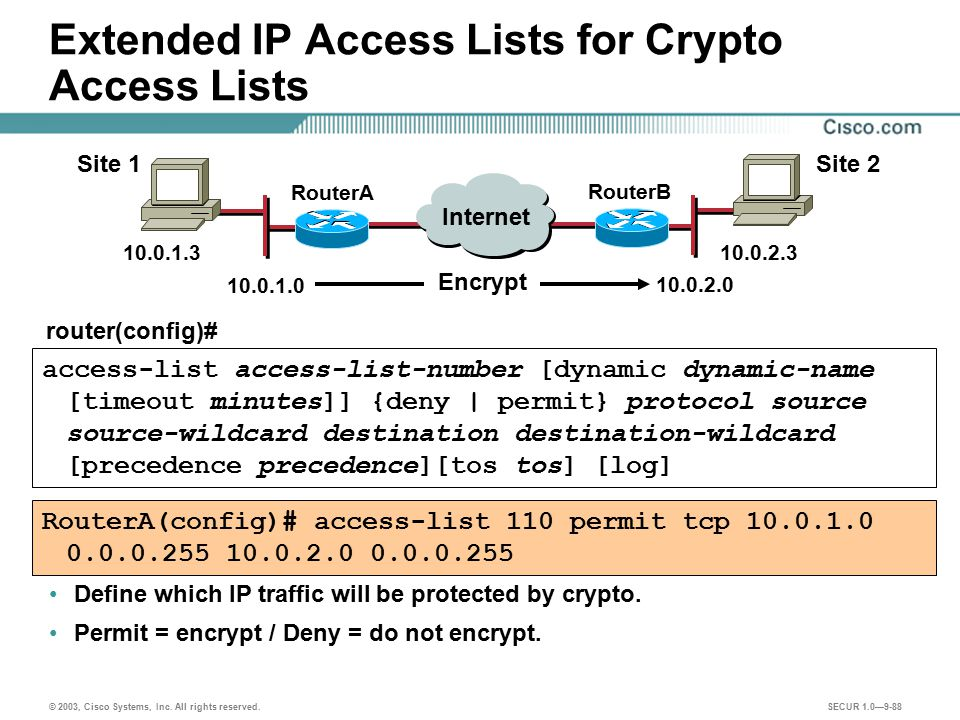 Extended IP Access Lists for Crypto Access Lists