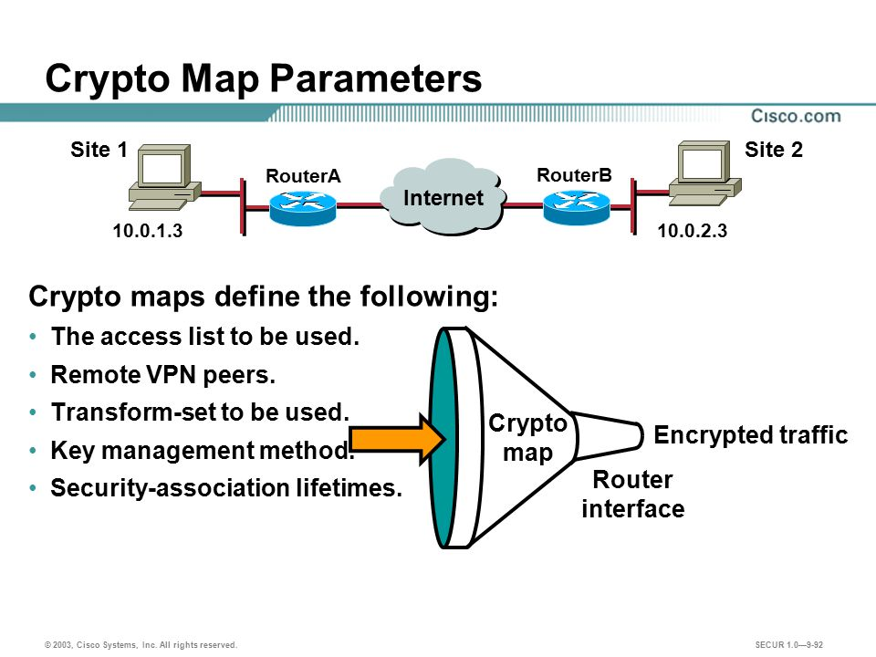 Crypto Map Parameters Crypto maps define the following: