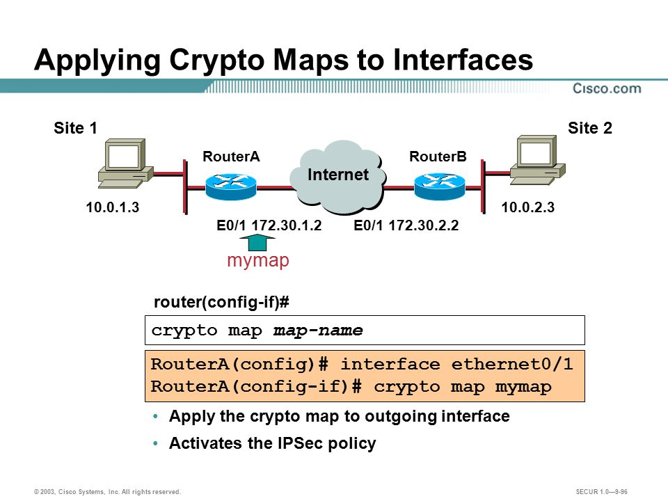 Applying Crypto Maps to Interfaces