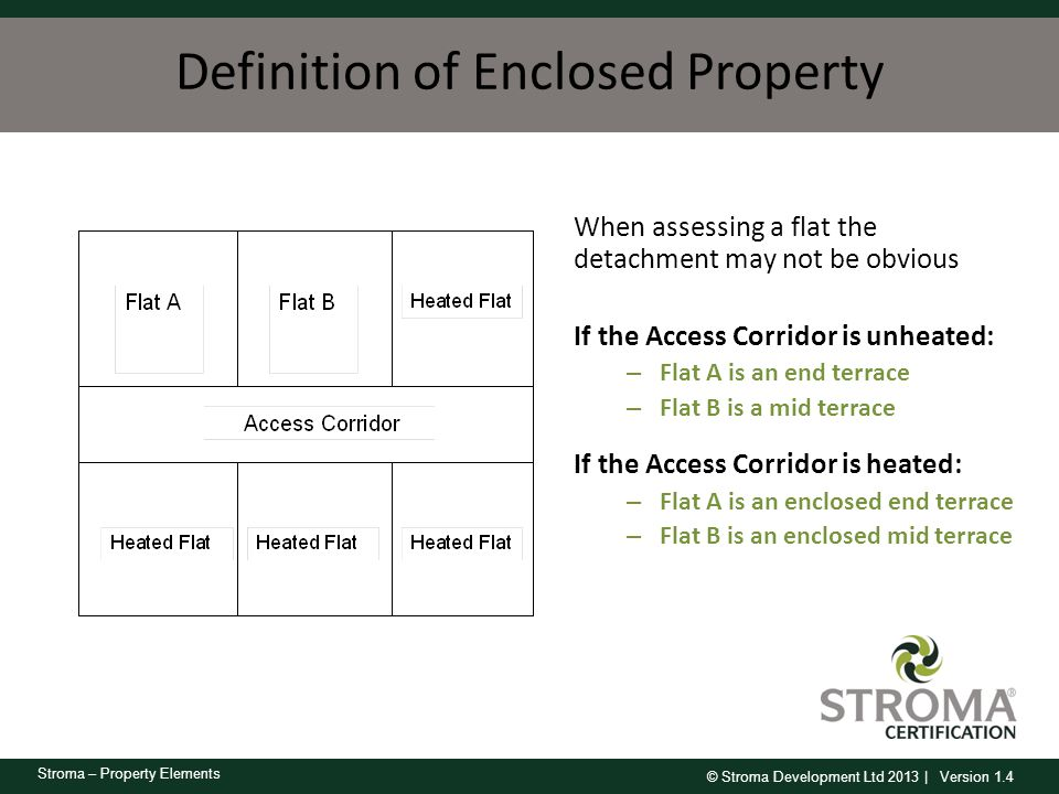 Property elements in this section we will look at the for What is the definition of terrace