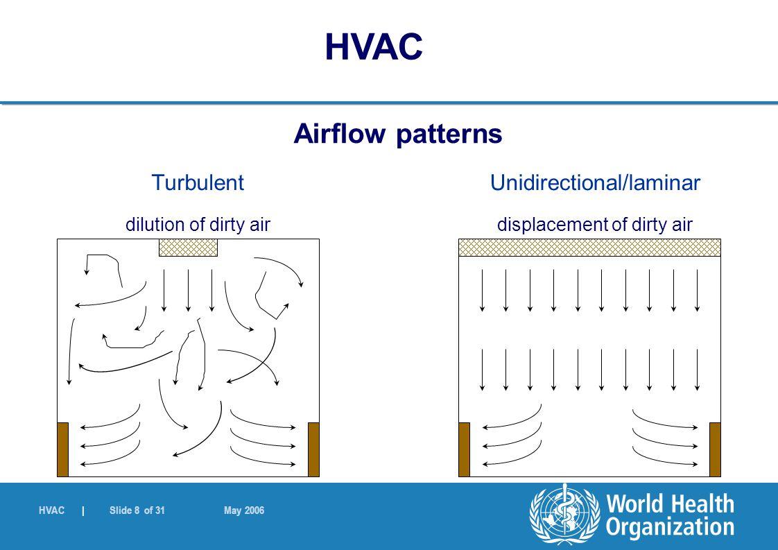 world health organization vernix guidelines