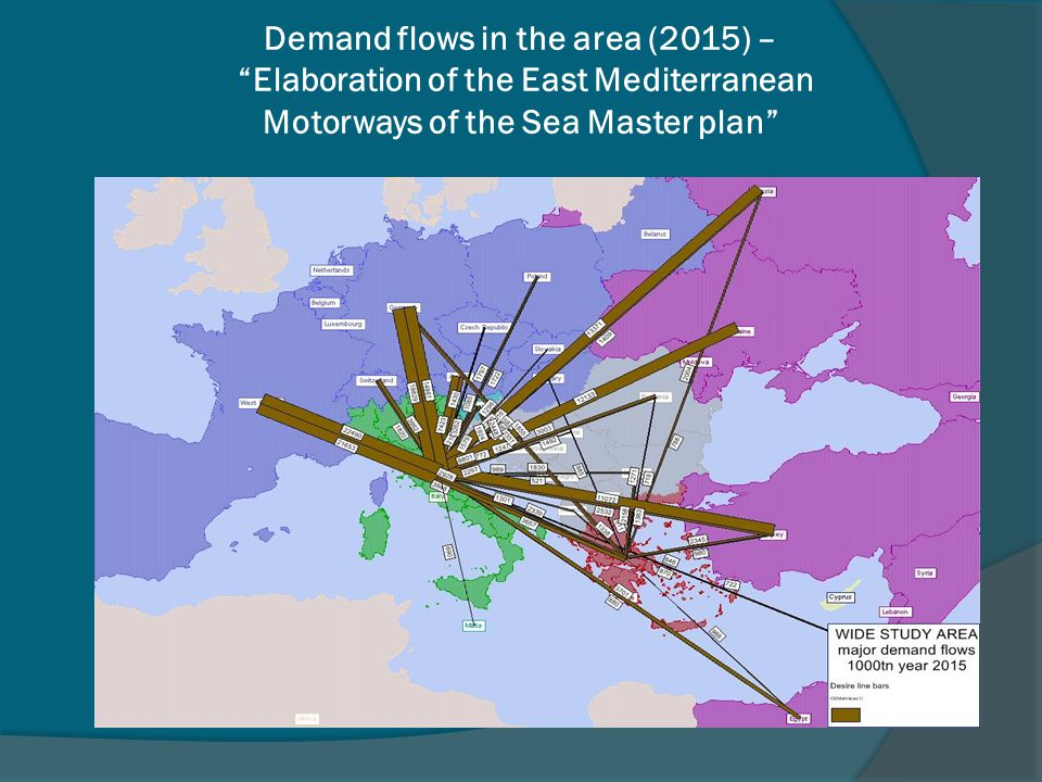 Motorways of the Sea Master plan