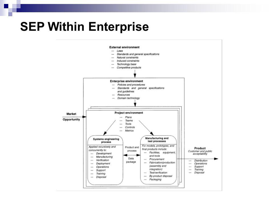 SEP Within Enterprise