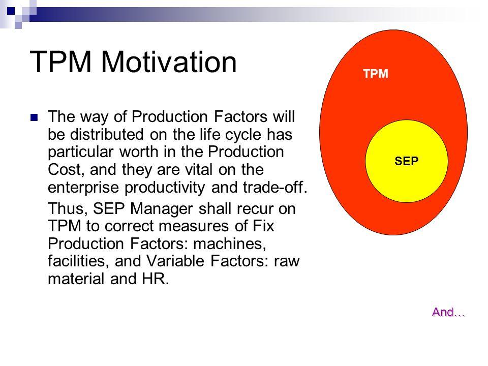 TPM MotivationTPM.