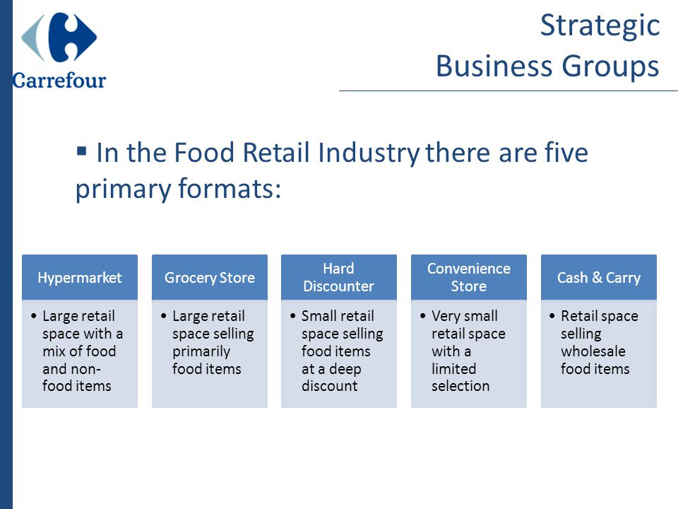 Carrefour SA - Strategy, SWOT and Corporate Finance Report