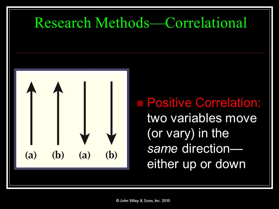 research methods correlation Correlation can refer to either the statistic used to represent the degree of relation between two variables or to the correlational level of interpretation in research methods the correlation coefficient, often denoted as r , is a statistic that describes how strongly variables are related.