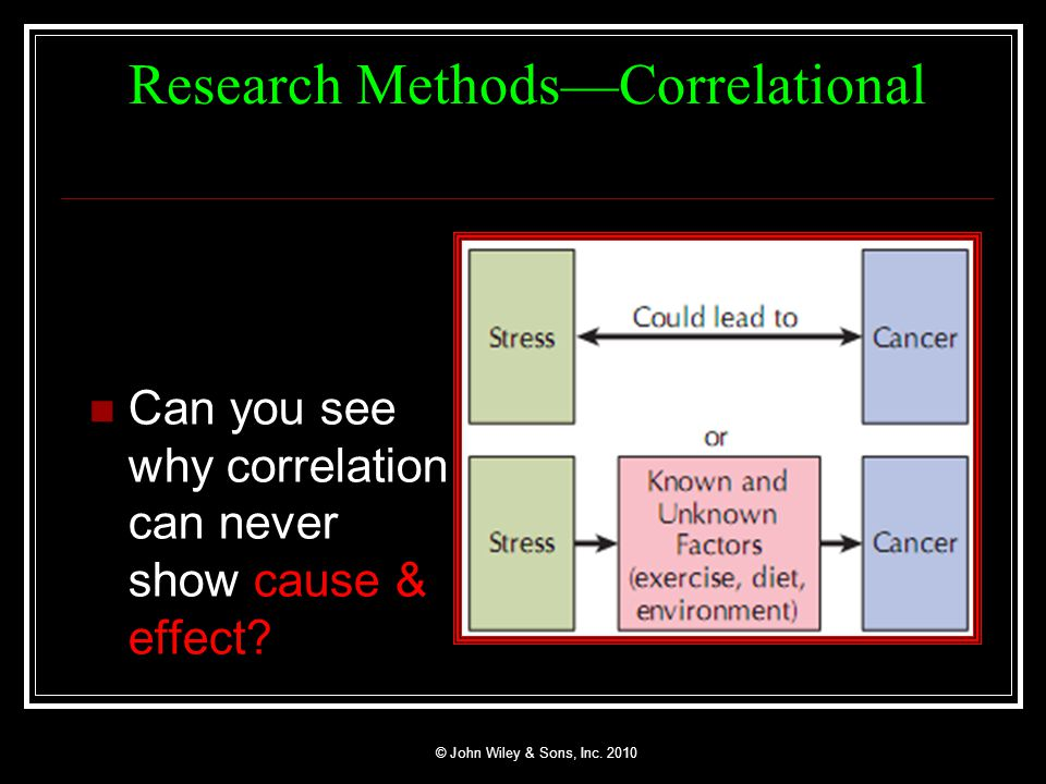 research methods correlation Correlation is a bivariate analysis that measures the strengths of association between two variables.