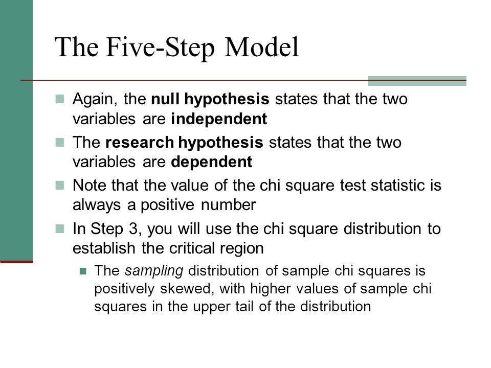 two variable hypothesis testing Variations and sub-classes statistical hypothesis testing is a key technique of both frequentist inference and bayesian inference, although the two types of inference have notable.