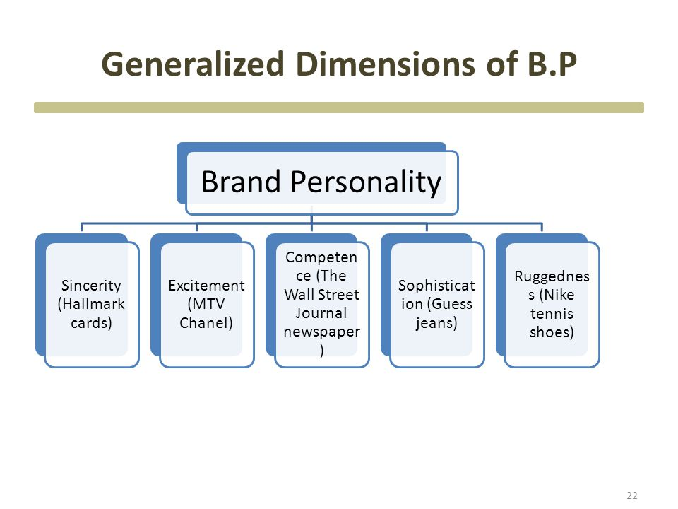 determination of brand personality dimensions for Request pdf on researchgate   dimensions of brand personality   although a considerable amount of research in personality psychology has been done to conceptualize human personality, identify the.