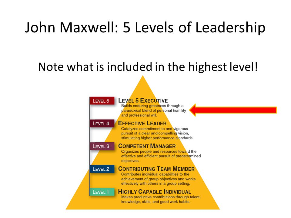 leadership notes Leadership notes search this blog monday, june 17, 2013 my fiance showed me that i was using my leadership skills in the wrong way she helped me turn around and use them in the right way.