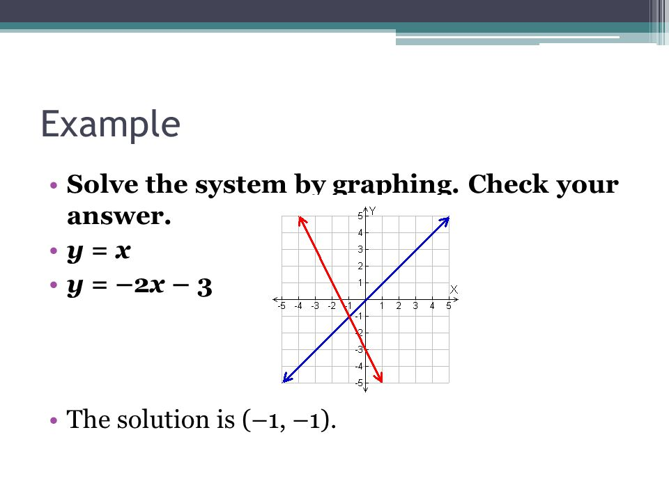 Example Solve the system by graphing. Check your answer. y = x