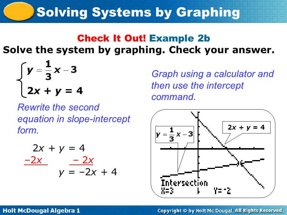 Solve the system by graphing. Check your answer.